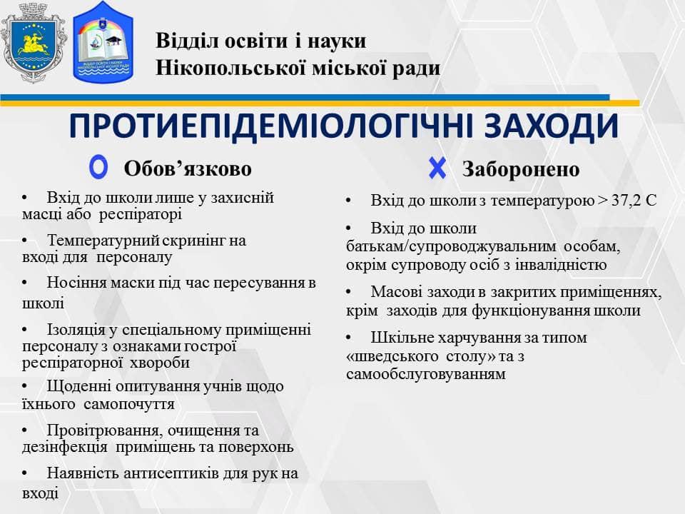 «Організація освітнього процесу у 2020\2021 навчальному році  у місті Нікополі.